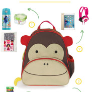 What to pack in a toddler travel backpack. Family Travel.